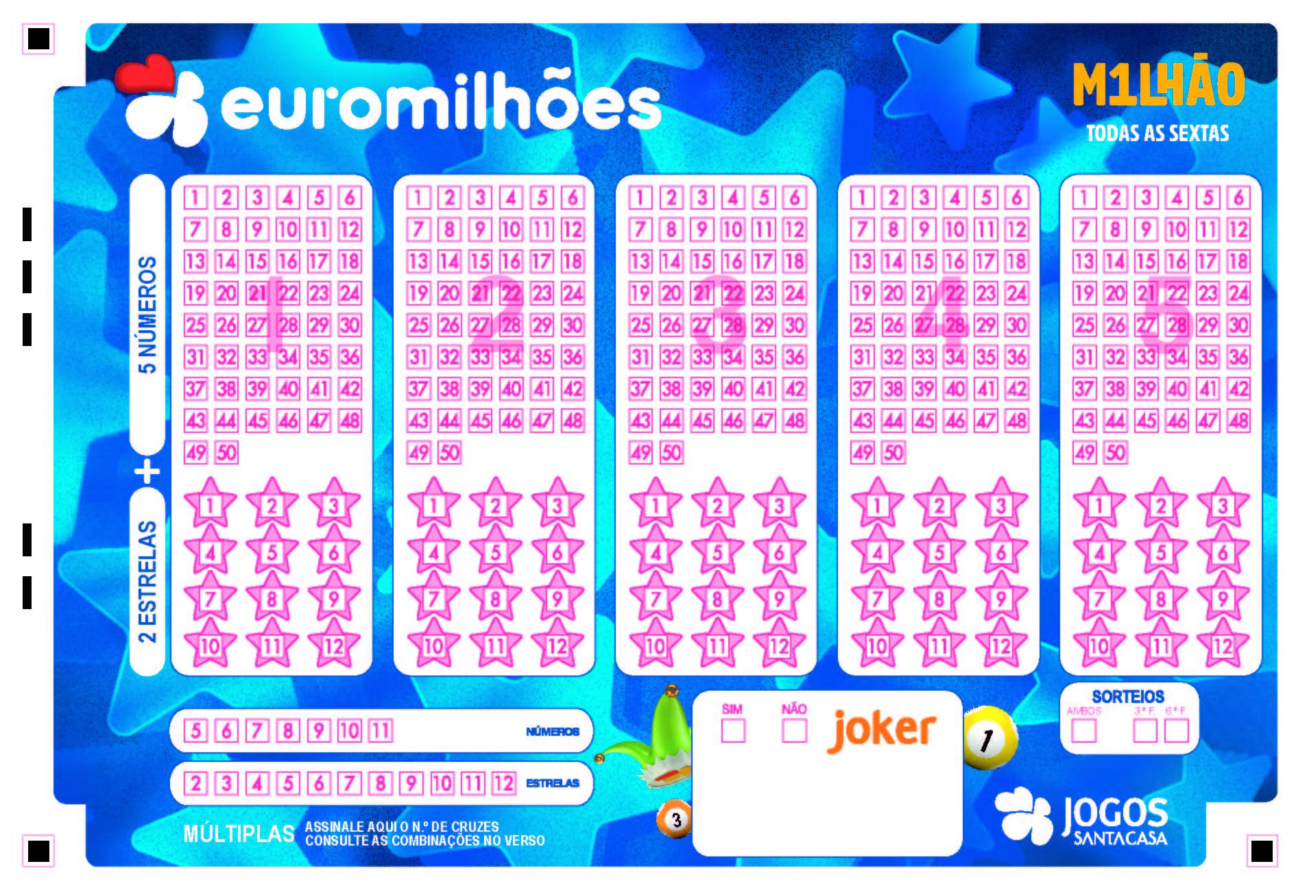 Euromilhões: Números mais saídos
