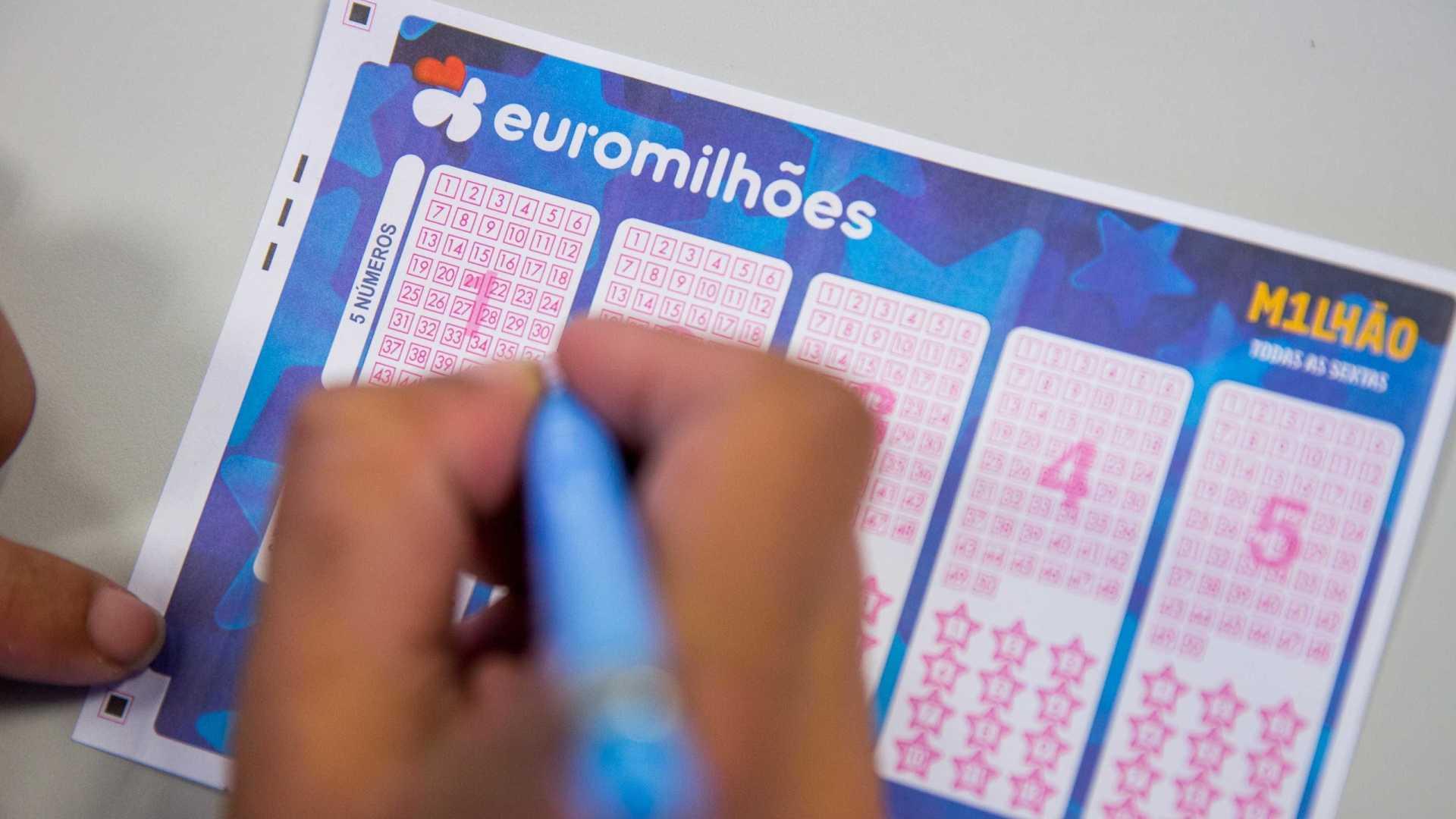 Probabilidades de vencer no Euromilhões
